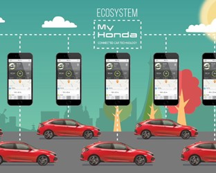 My Honda - Connected Car Technology