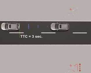 Honda Receives Euro NCAP Advanced Award for Safety Innovation