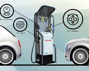 Honda installs new bi-directional charging technology at European R&D centre